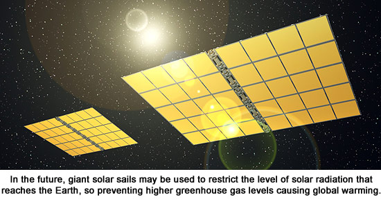 global warming solar sails